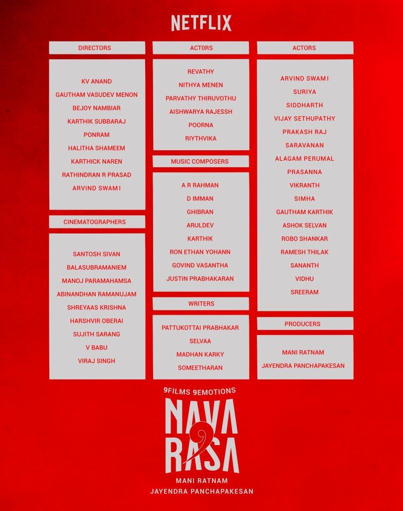 Mani Ratnam & Jayendra Panchapakesan Unite For Tamil Film Navarasa